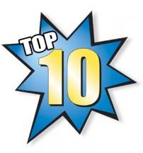 Топ-10 статей за прошедший год